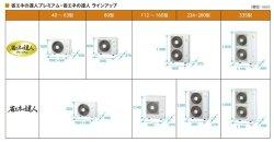 画像2: 大阪・業務用エアコン 日立 てんうめ 中静圧タイプ シングル RPI-AP50GHC3 50型(2馬力) 「省エネの達人・プレミアム」 三相200V